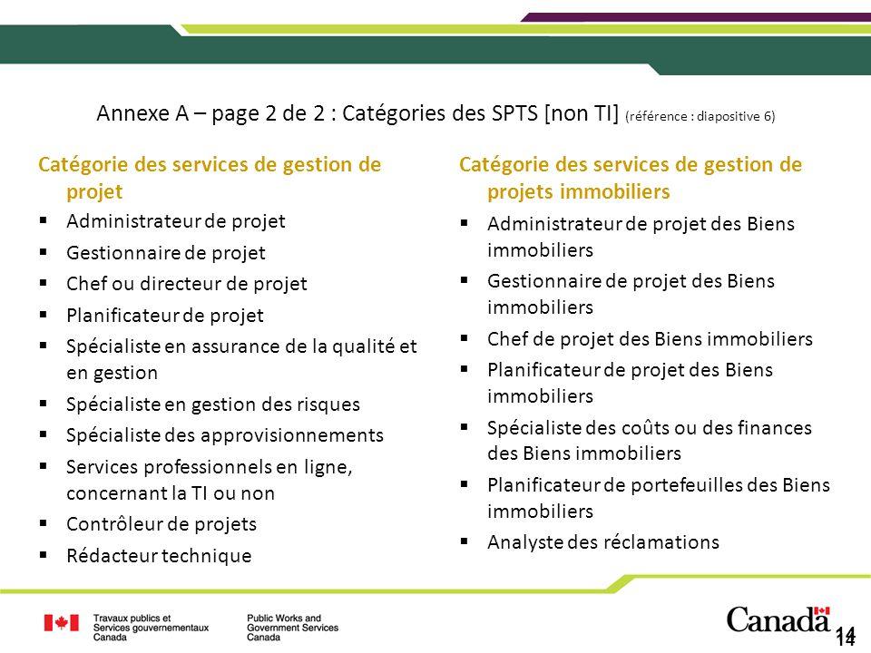 Annexe A – page 2 de 2 : Catégories des SPTS [non TI] (référence : diapositive 6)